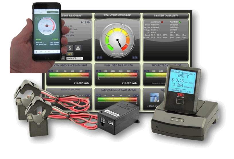 Benefits of Installing a Power Monitoring System and How to Monitor your Home's Energy