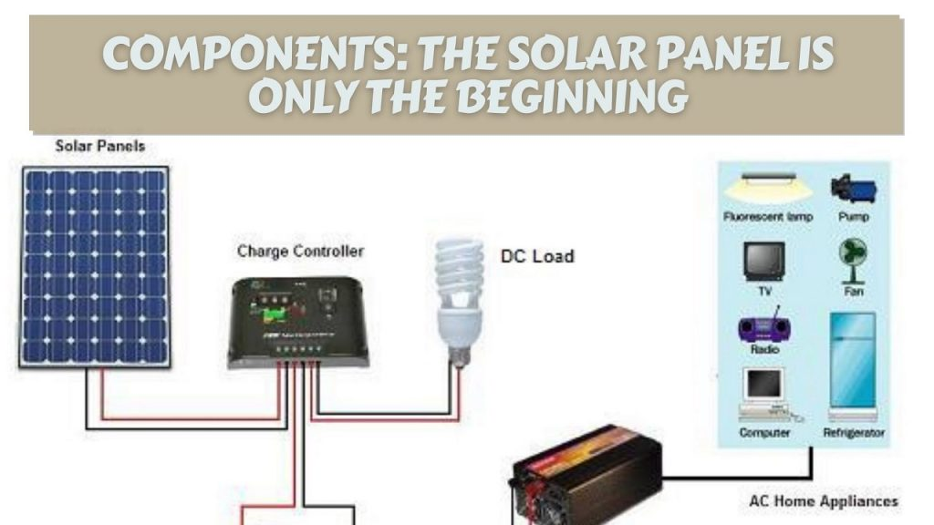 Components The Solar Panel is Only the Beginning